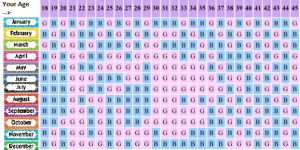 calendario chino de embarazo ingles