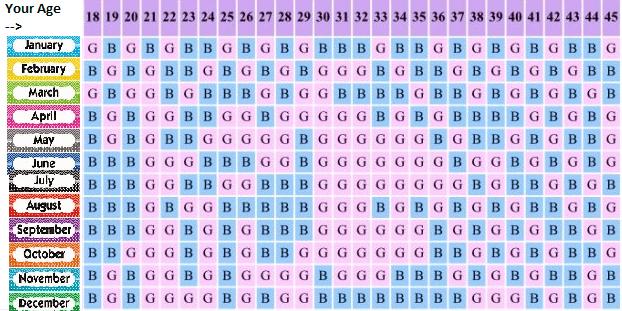 calendario chino embarazo 2018