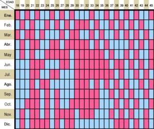 calendario de embarazo chino