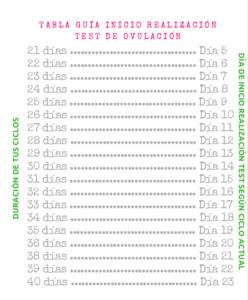tabla inicio test de ovulacion ciclo