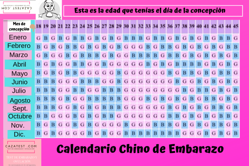 Calendario Chino Embarazo 2020.Calendario Lunar 2019 Embarazo Hashtoken Net